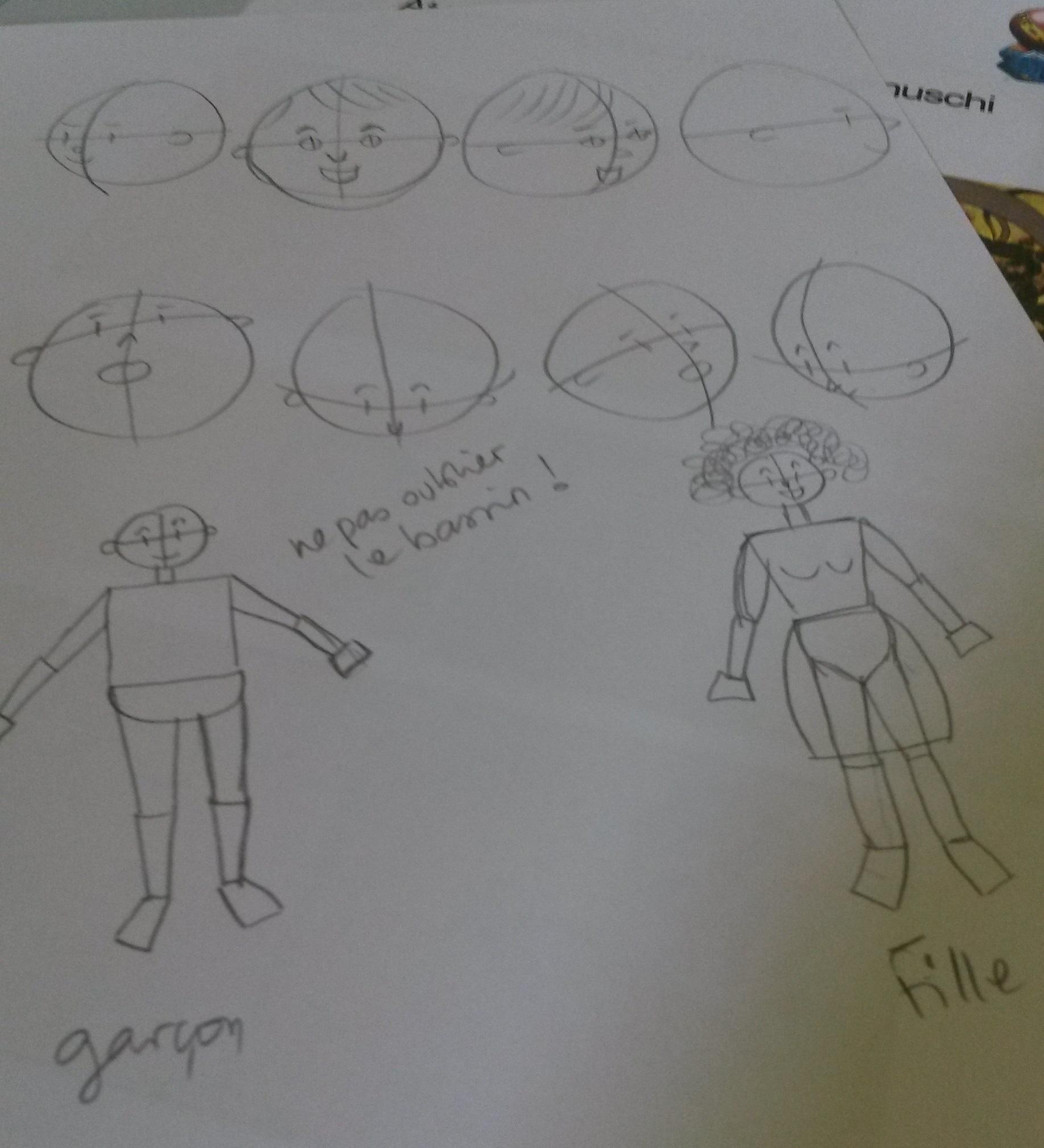 Dans Les Secrets Du Manga Au Musee Cernuschi